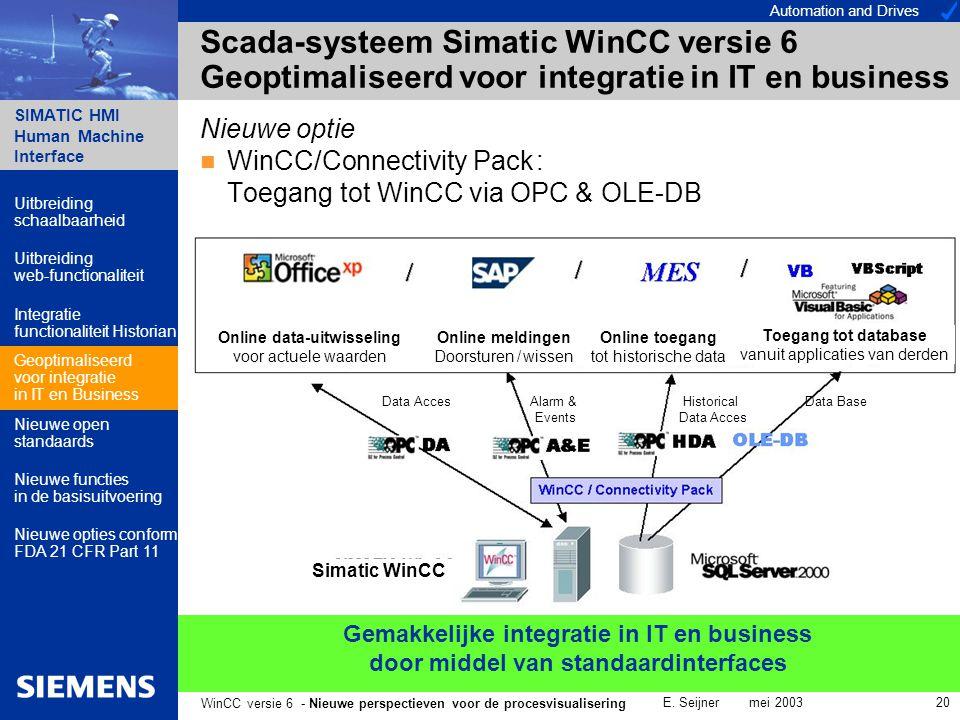 Automation and Drives SIMATIC HMI Human Machine Interface E. Seijner mei 2003 20 WinCC versie 6 - Nieuwe perspectieven voor de procesvisualisering Sca