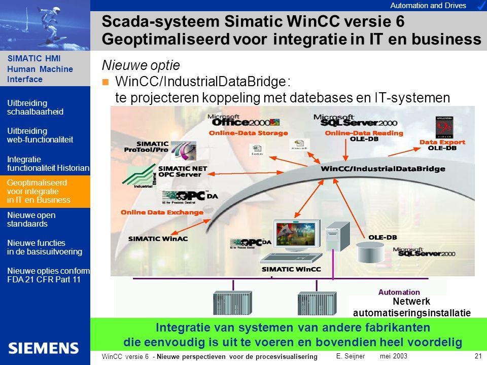 Automation and Drives SIMATIC HMI Human Machine Interface E. Seijner mei 2003 21 WinCC versie 6 - Nieuwe perspectieven voor de procesvisualisering Exp