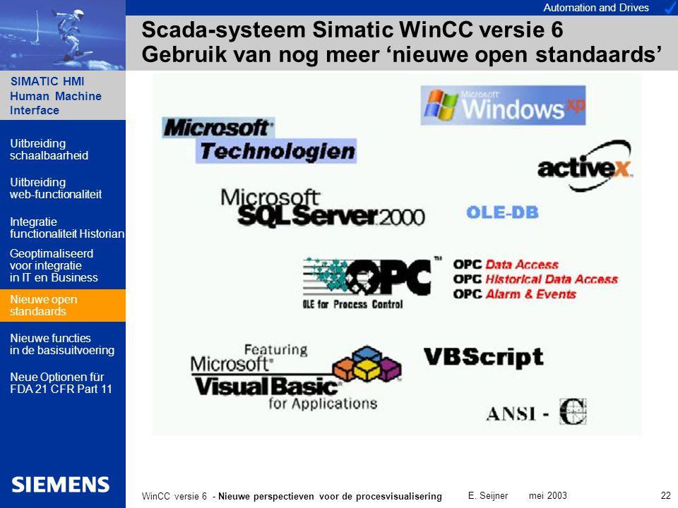 Automation and Drives SIMATIC HMI Human Machine Interface E. Seijner mei 2003 22 WinCC versie 6 - Nieuwe perspectieven voor de procesvisualisering Sca