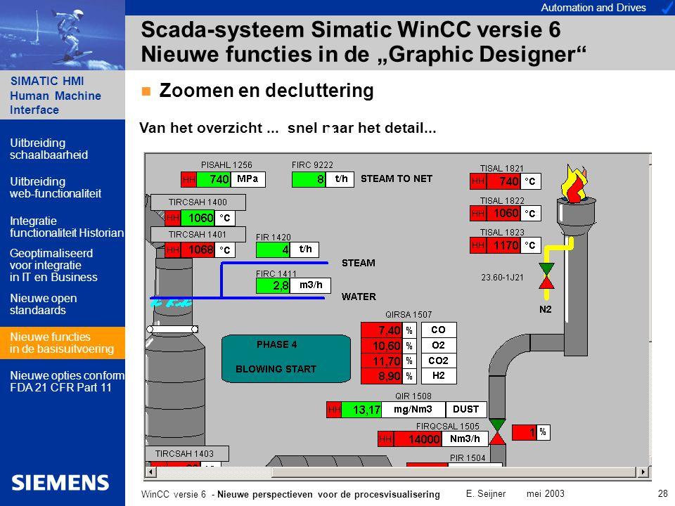 Automation and Drives SIMATIC HMI Human Machine Interface E. Seijner mei 2003 28 WinCC versie 6 - Nieuwe perspectieven voor de procesvisualisering Sca