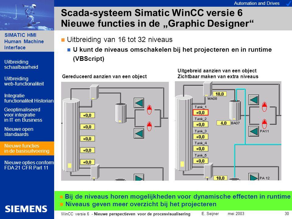 Automation and Drives SIMATIC HMI Human Machine Interface E. Seijner mei 2003 30 WinCC versie 6 - Nieuwe perspectieven voor de procesvisualisering Sca