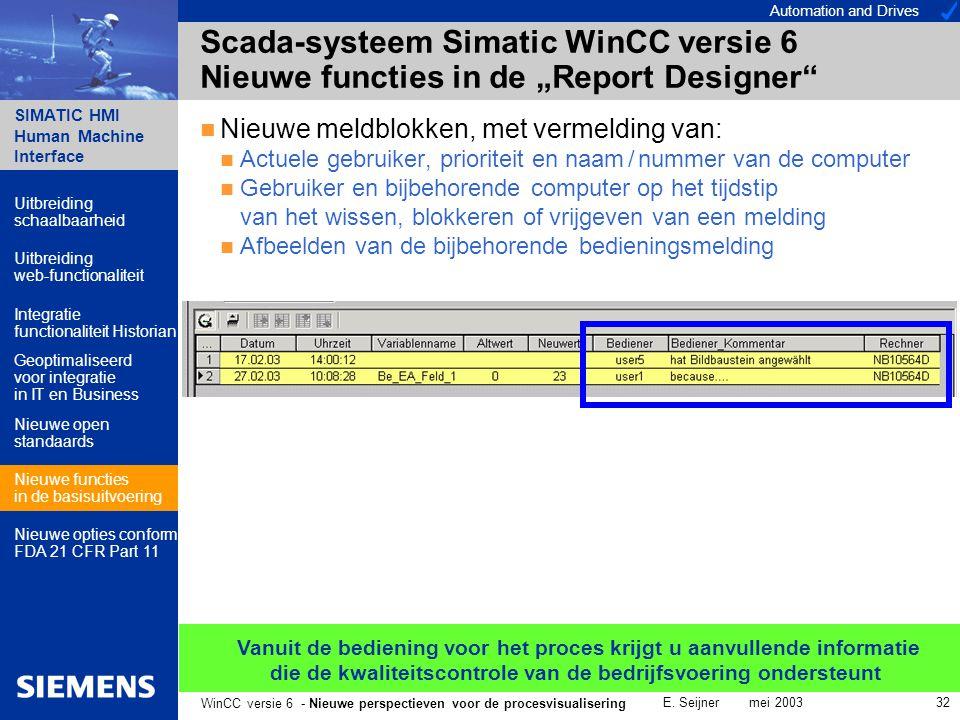 Automation and Drives SIMATIC HMI Human Machine Interface E. Seijner mei 2003 32 WinCC versie 6 - Nieuwe perspectieven voor de procesvisualisering Sca