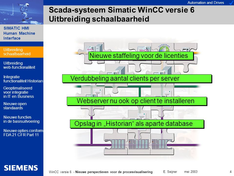 Automation and Drives SIMATIC HMI Human Machine Interface E. Seijner mei 2003 4 WinCC versie 6 - Nieuwe perspectieven voor de procesvisualisering Scad