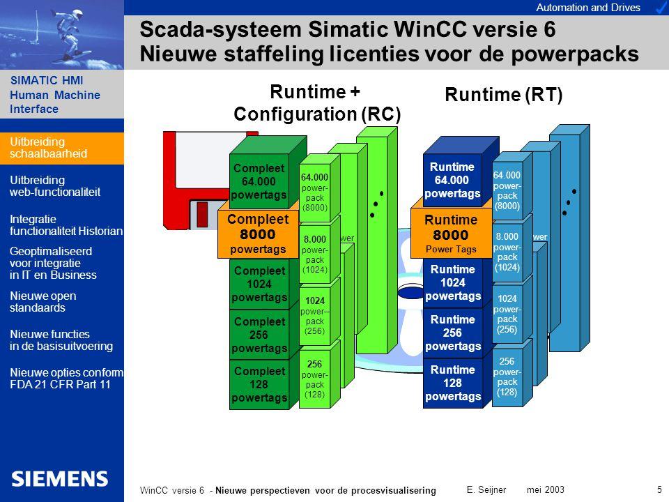 Automation and Drives SIMATIC HMI Human Machine Interface E. Seijner mei 2003 5 WinCC versie 6 - Nieuwe perspectieven voor de procesvisualisering Scad