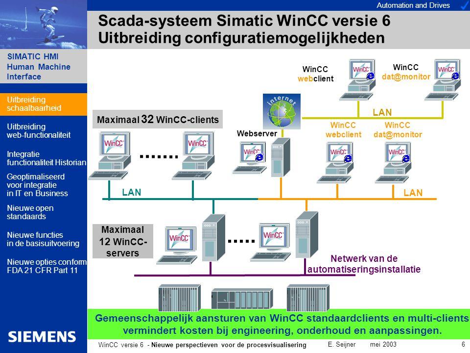 Automation and Drives SIMATIC HMI Human Machine Interface E. Seijner mei 2003 6 WinCC versie 6 - Nieuwe perspectieven voor de procesvisualisering Scad