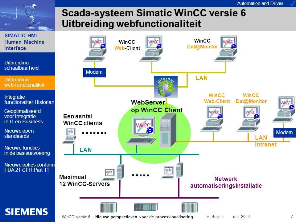 Automation and Drives SIMATIC HMI Human Machine Interface E. Seijner mei 2003 7 WinCC versie 6 - Nieuwe perspectieven voor de procesvisualisering Scad