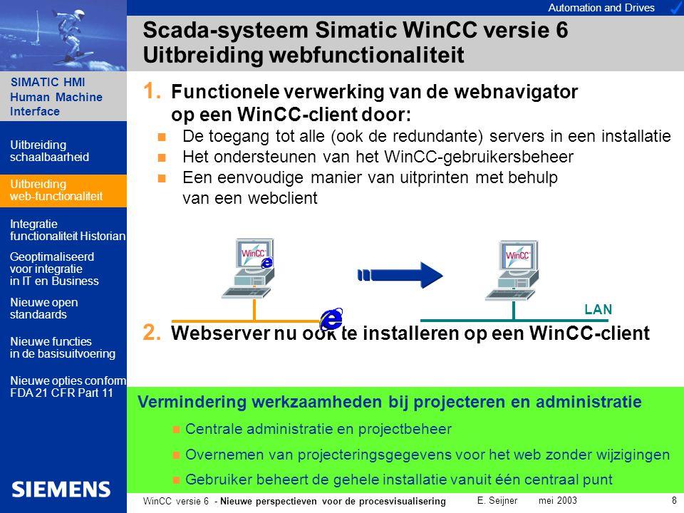 Automation and Drives SIMATIC HMI Human Machine Interface E. Seijner mei 2003 8 WinCC versie 6 - Nieuwe perspectieven voor de procesvisualisering 1. F