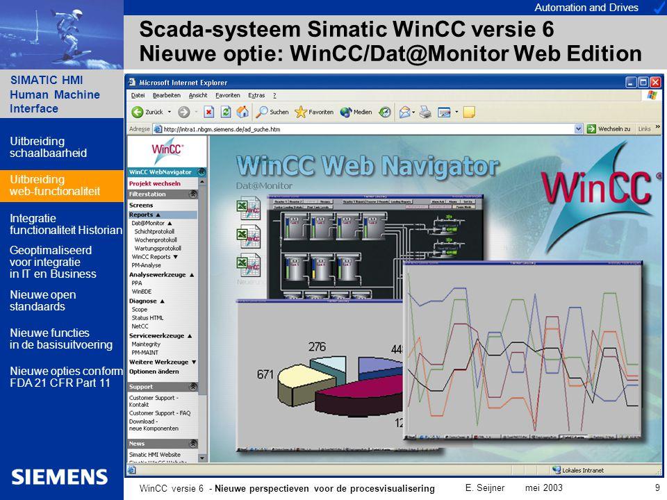 Automation and Drives SIMATIC HMI Human Machine Interface E. Seijner mei 2003 9 WinCC versie 6 - Nieuwe perspectieven voor de procesvisualisering Scad
