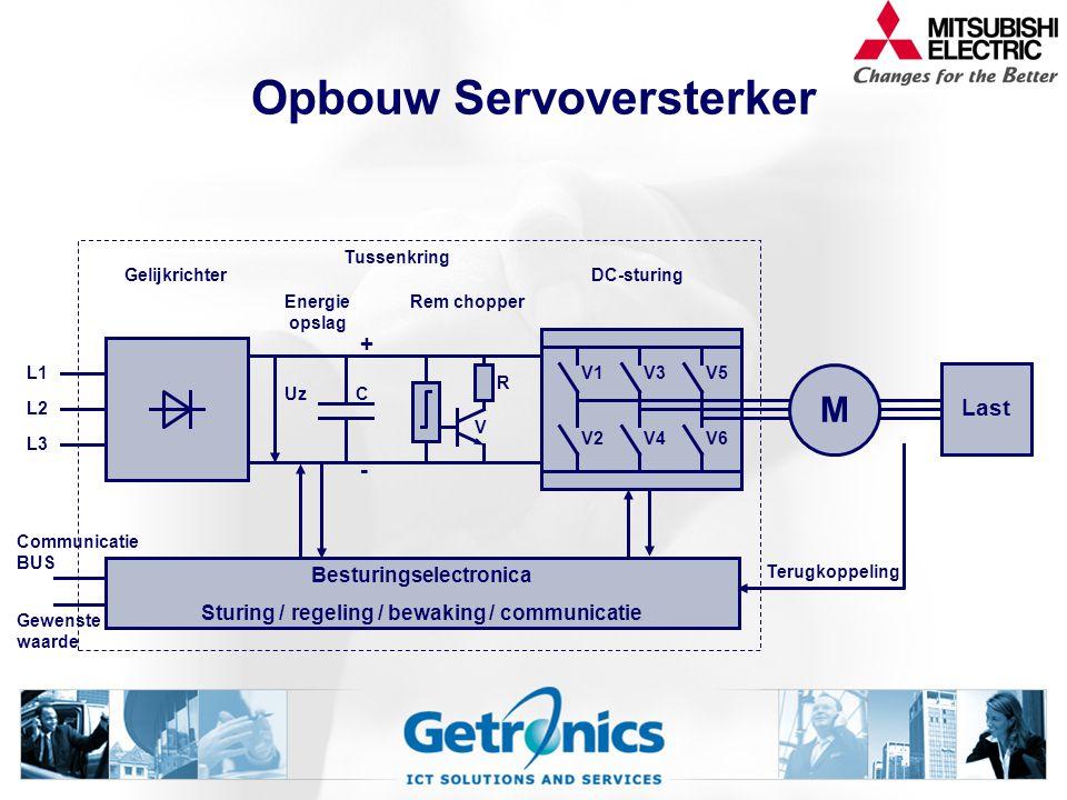 Servoversterker Zorgt voor omzetten positioneersignaal Zet pulstrein of commando's via een netwerk om in een geschikte voedingsspanning voor de servom
