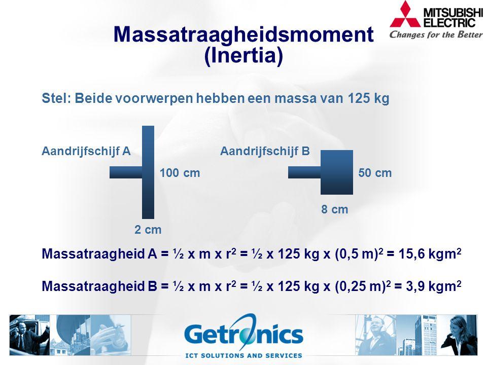 Eigenschappen van een servosysteem Massatraagheidsmoment (inertia) J in kgm 2 Acceleratie- en deceleratietijd t in seconden Benodigd koppel Τ in Nm De