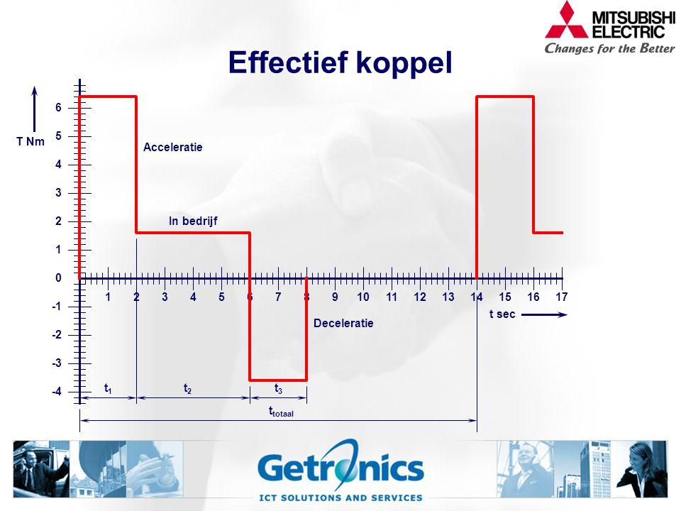 Voorbeeld piekkoppel Stel: Een servosysteem moet in een aanlooptijd t a = 2,1 sec een totale massatraagheid J = 0,05 kgm 2 versnellen van 0 omw/min na