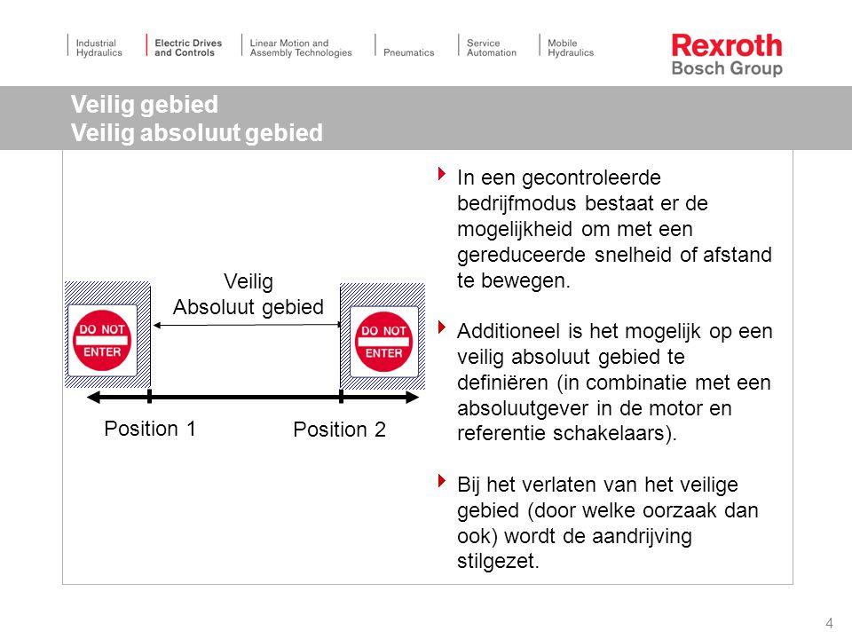 4 Veilig gebied Veilig absoluut gebied  In een gecontroleerde bedrijfmodus bestaat er de mogelijkheid om met een gereduceerde snelheid of afstand te