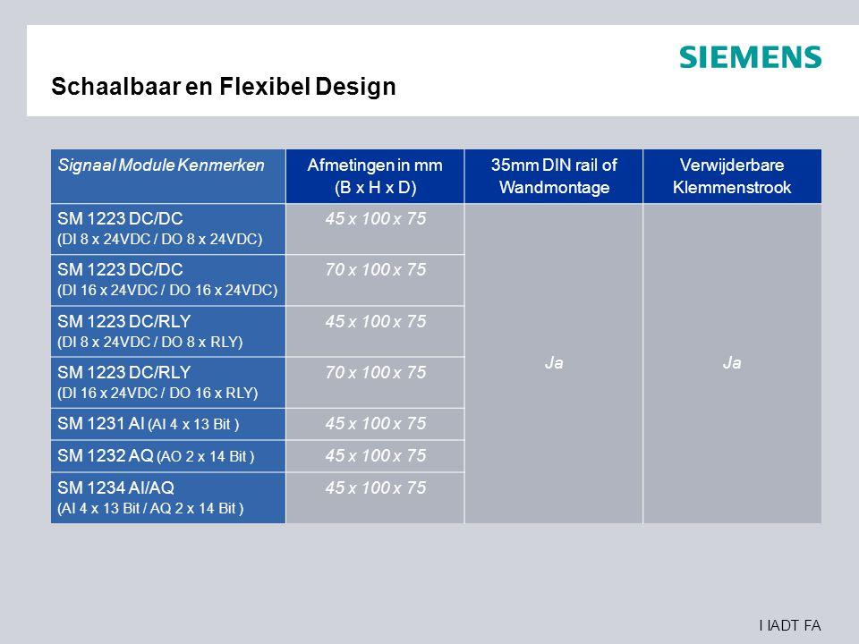 I IADT FA Schaalbaar en Flexibel Design Signaal Module KenmerkenAfmetingen in mm (B x H x D) 35mm DIN rail of Wandmontage Verwijderbare Klemmenstrook