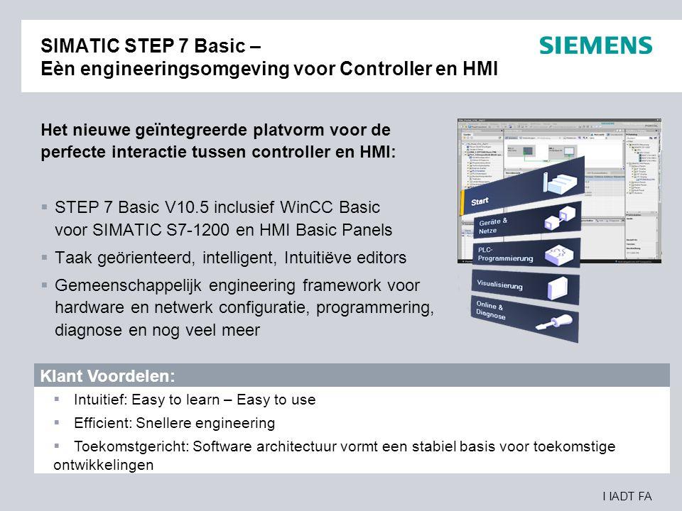 I IADT FA SIMATIC S7-1200 Communicatie Modules