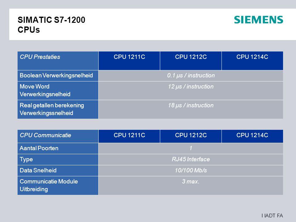 I IADT FA SIMATIC S7-1200 Signaal adapter