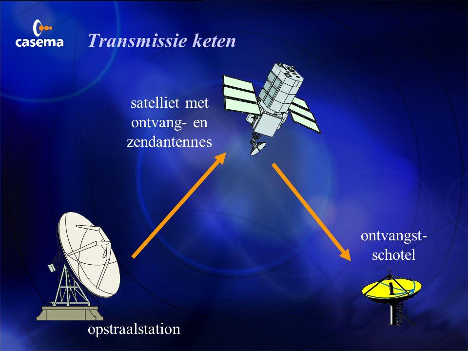 Omroepsatellieten u Geostationair 3 Gezien vanaf de aarde op een vaste orbit positie u Alle geostationaire satellieten 'hangen' boven de evenaar op 35