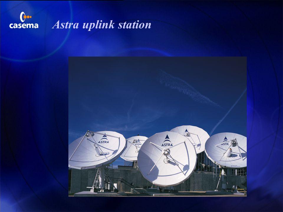 Zenden en ontvangen 2 u Door voor het zenden en het ontvangen bundelende parabool antennes te gebruiken wordt een flinke signaalwinst in de keten bere