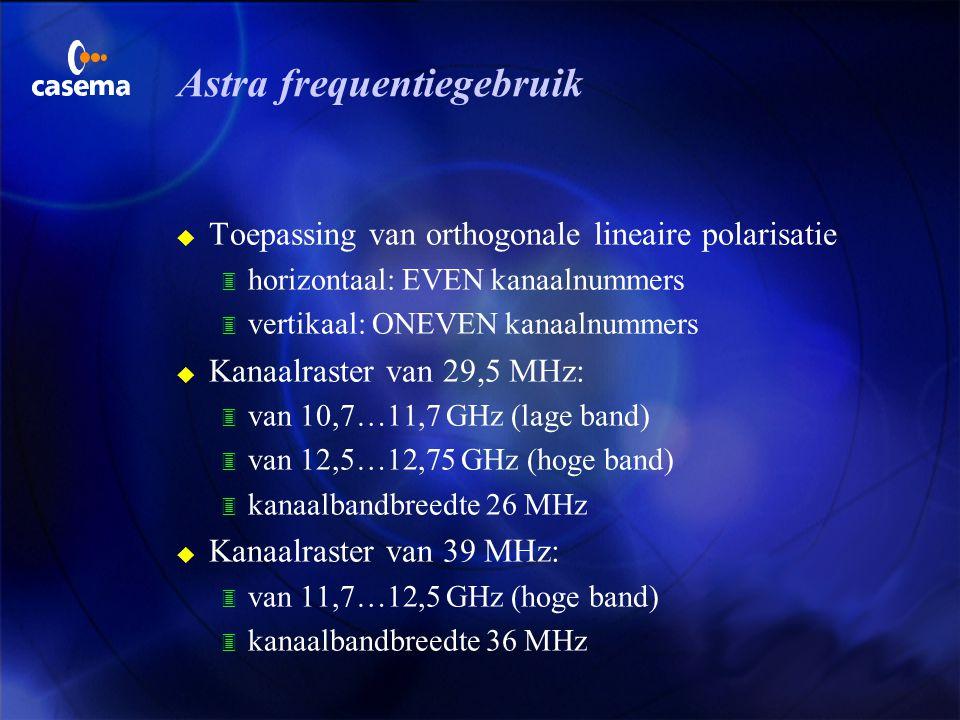 Footprint Eutelsat Hotbird 6