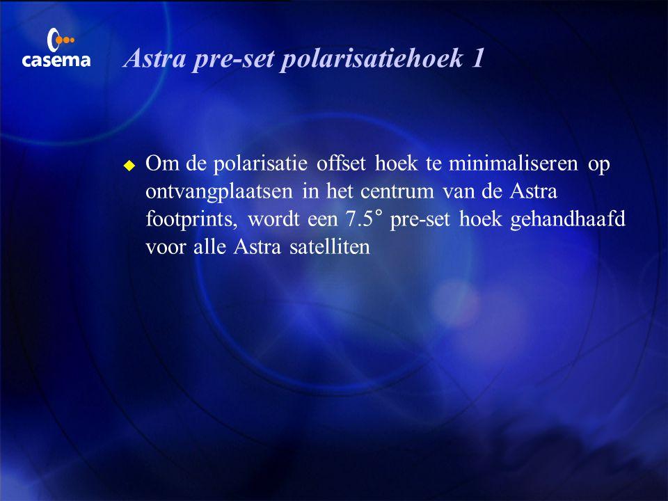 Astra frequentiegebruik u Toepassing van orthogonale lineaire polarisatie 3 horizontaal: EVEN kanaalnummers 3 vertikaal: ONEVEN kanaalnummers u Kanaal