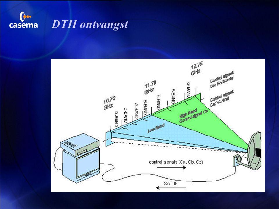 DTH ontvangst u Ontvangst in de range van 10 … 12,75 GHz u Middenfrequenties ontvanger 950…2150 MHz u Omschakelbare LNB voor ontvangst van de onderste