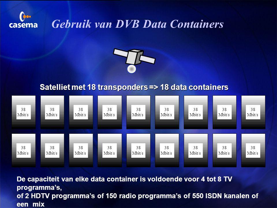 Een familie van standaards DVB-S DVB-C DVB-CS DVB-T DVB-MS/MC u DVB heeft een familie van standaards geproduceerd u Satellite - DVB-S u Cable - DVB-C