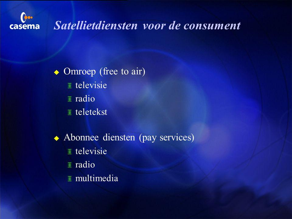 Eerste satellietprogramma op de Kabel u Wettelijk kader in 1983 vastgesteld voor de ontvangst van buitenlandse programma's via de satelliet u Eerste o