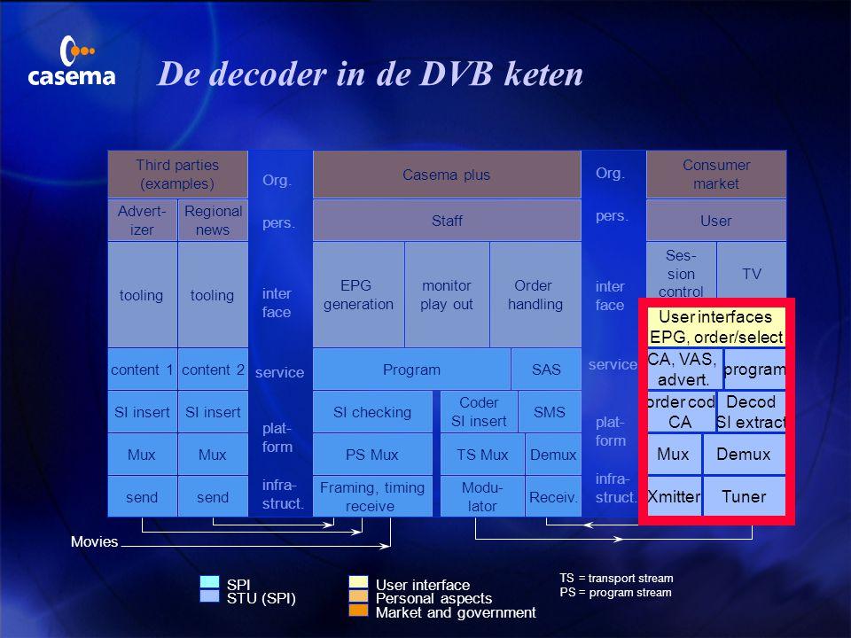 Radio programmabronnen incl. PayR voorbeeld: Den Haag 2001 78 programma's