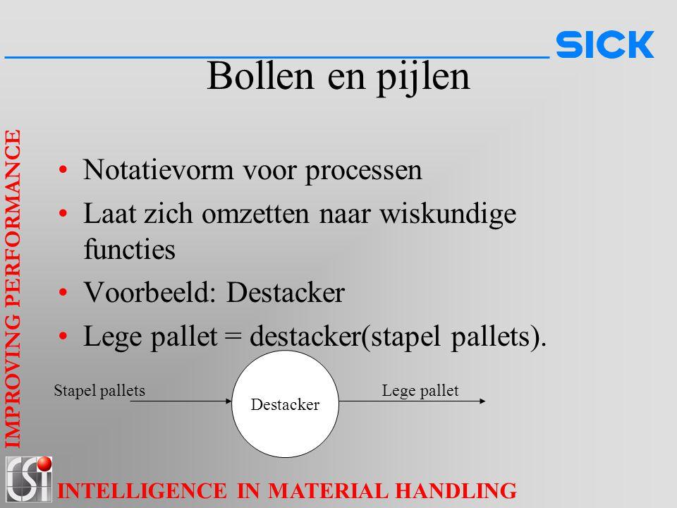 IMPROVING PERFORMANCE INTELLIGENCE IN MATERIAL HANDLING Bollen en pijlen Notatievorm voor processen Laat zich omzetten naar wiskundige functies Voorbe