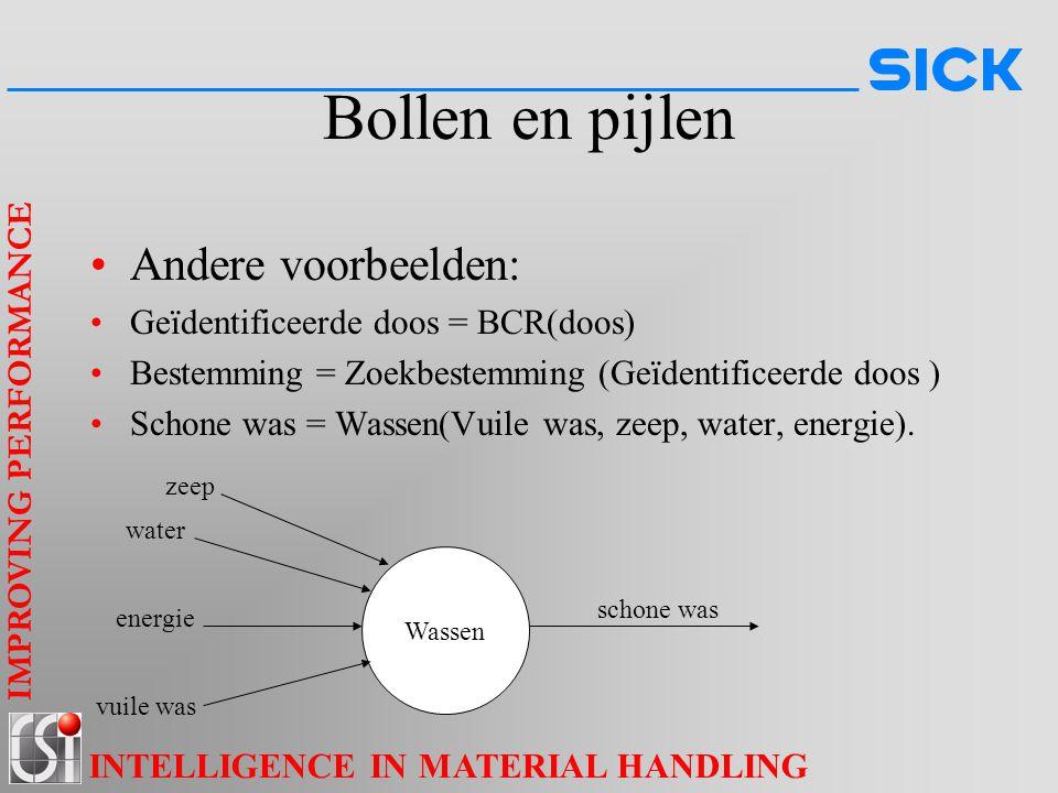IMPROVING PERFORMANCE INTELLIGENCE IN MATERIAL HANDLING Bollen en pijlen Andere voorbeelden: Geïdentificeerde doos = BCR(doos) Bestemming = Zoekbestem