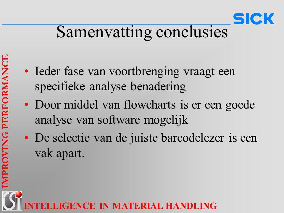 IMPROVING PERFORMANCE INTELLIGENCE IN MATERIAL HANDLING Samenvatting conclusies Ieder fase van voortbrenging vraagt een specifieke analyse benadering