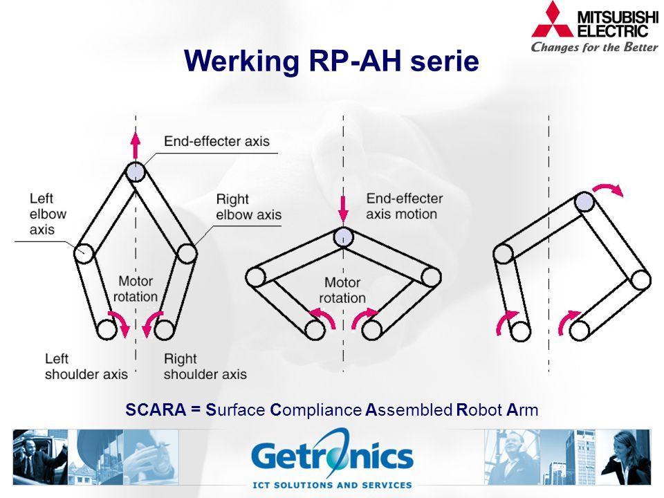 Werking RP-AH serie SCARA = Surface Compliance Assembled Robot Arm