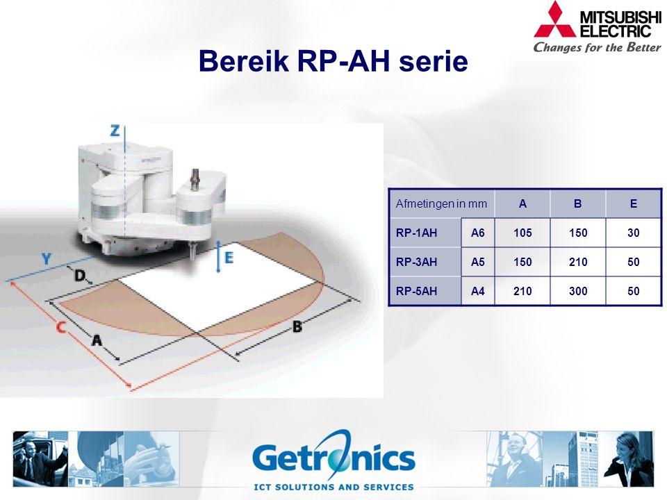 Bereik RP-AH serie Afmetingen in mmABE RP-1AHA610515030 RP-3AHA515021050 RP-5AHA421030050