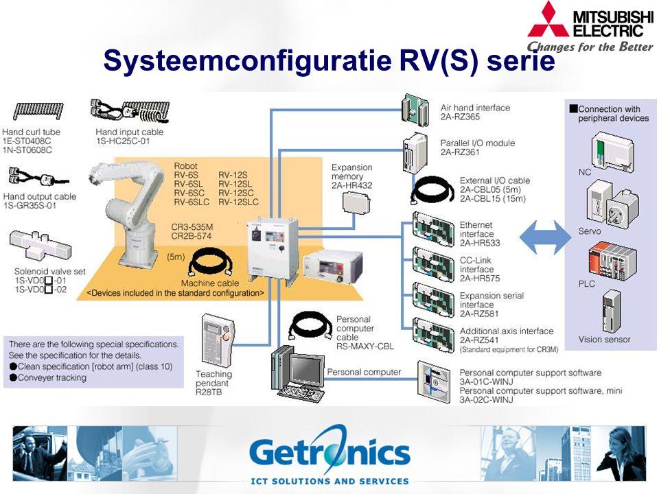 Systeemconfiguratie RV(S) serie