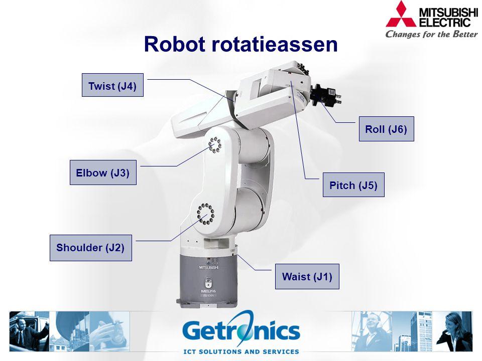 Robot rotatieassen Waist (J1) Shoulder (J2) Elbow (J3) Twist (J4) Pitch (J5) Roll (J6)