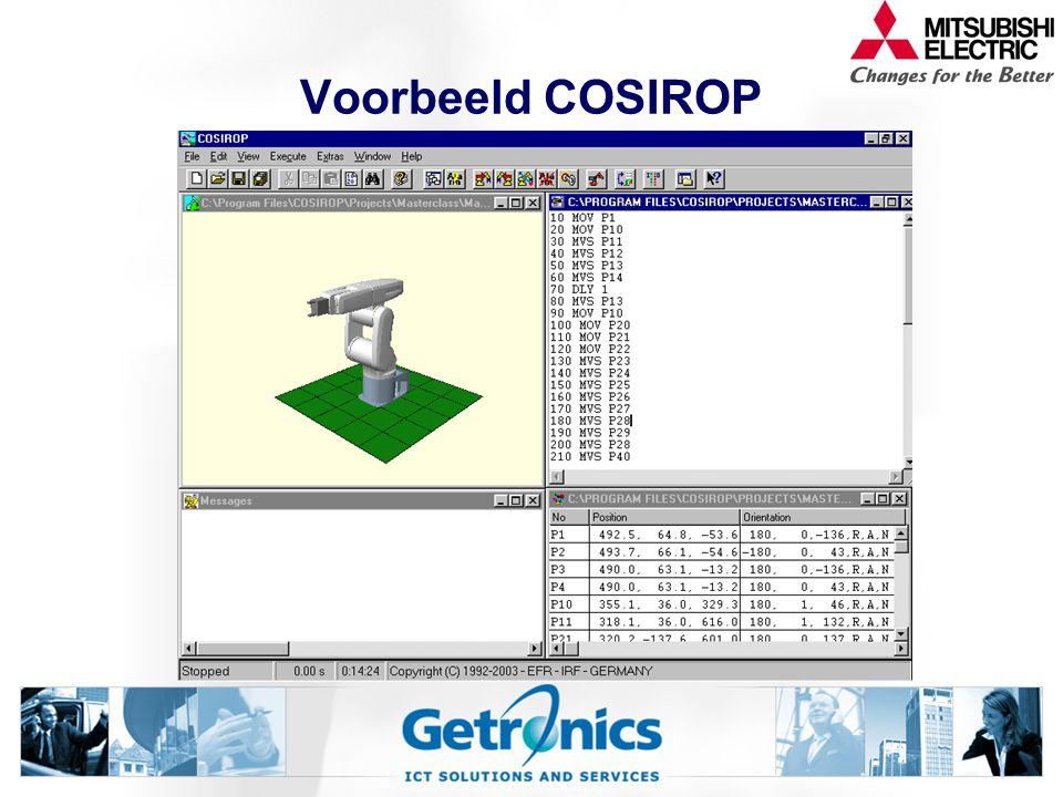 Voorbeeld COSIROP