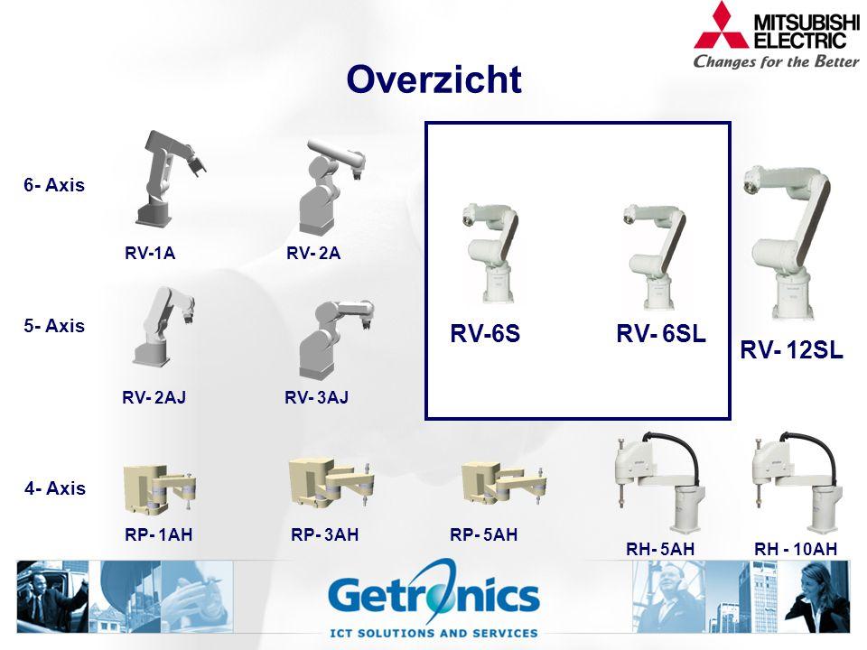 Overzicht 5- Axis RV- 2AJRV- 3AJRV- 5AJ 6- Axis RV- 4ARV- 2ARV-1ARV- 3AL 4- Axis RP- 5AHRP- 3AHRP- 1AH RH- 5AHRH - 10AH RV- 12SL RV-6SRV- 6SL