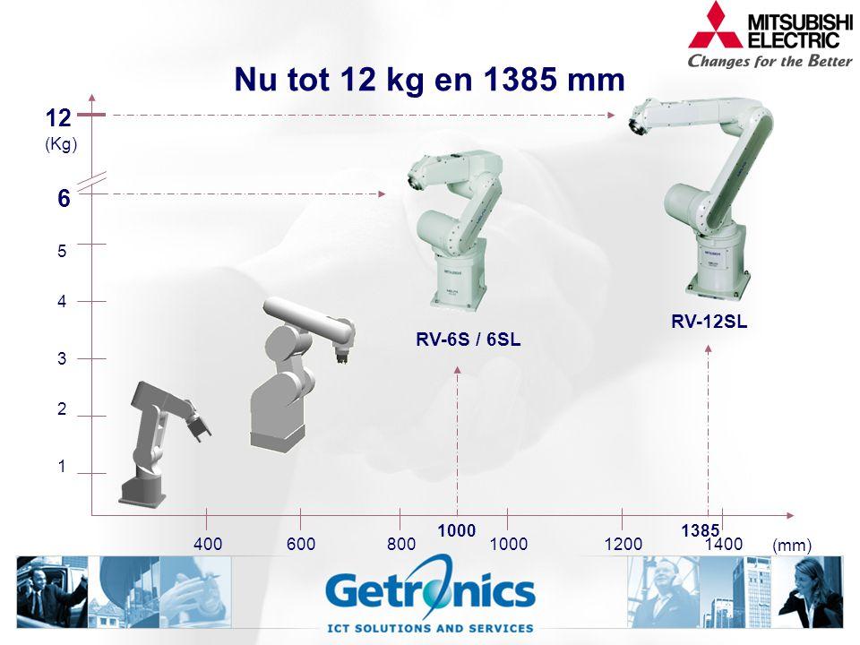 Nu tot 12 kg en 1385 mm 1 2 3 4 5 400600800100012001400 (mm) (Kg) 12 RV-6S / 6SL RV-12SL 6 10001385