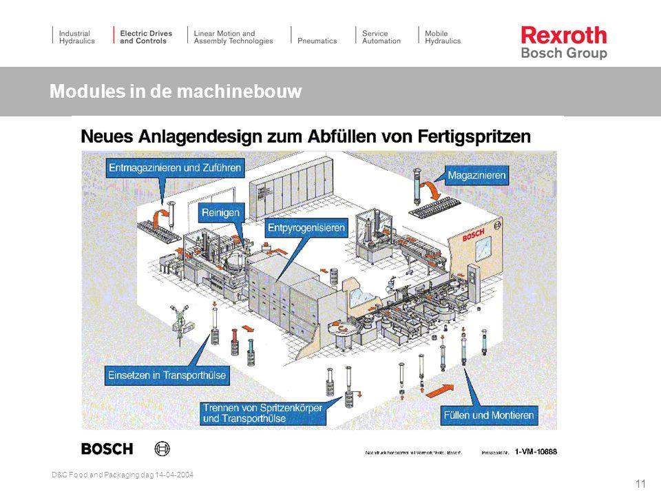10 D&C Food and Packaging dag 14-04-2004 Kostenstructuur van machines (+) niet modulaire besturingstechniek (-) modulaire besturingstechniek Quelle:WRC