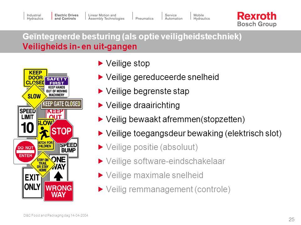 24 D&C Food and Packaging dag 14-04-2004 Veilig stilzetten Veilig bewaakte ramp naar stilstand n t1t1 Bij het niet bereiken van de stilstand na t 1 wordt het vermogensdeel alsnog afgeschakeld.
