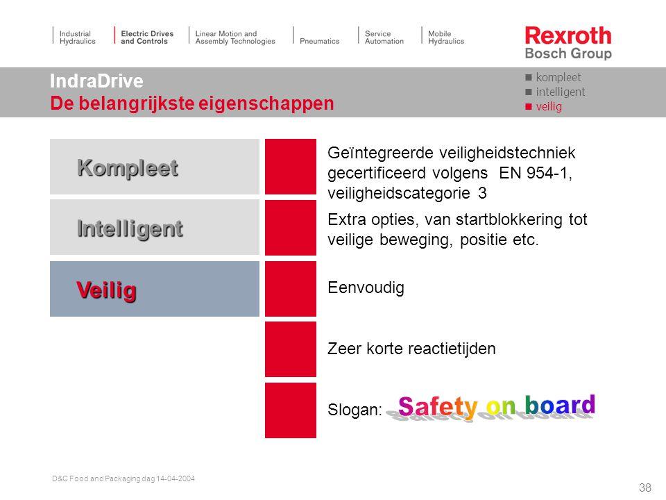 37 D&C Food and Packaging dag 14-04-2004 Kompleet Motion Control met geïntegreerde PLC volgens IEC 61131, Geïntegreerde technologiefunkties Snelle inbedrijfname door voortzetting van Drivetop (de inbedrijfname assistent) Automatische motoridentificatie en regelkringinstellingen IndraDrive De belangrijkste eigenschappen Software-agent met bewaking van onderhoudstoestand Intelligent kompleet intelligent veilig