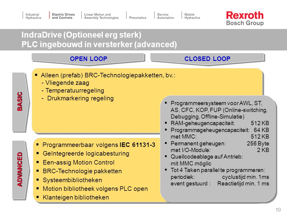 10 IndraDrive (Optioneel erg sterk) PLC ingebouwd in versterker (advanced) OPEN LOOP CLOSED LOOP BASICBASIC ADVANCEDADVANCED  Alleen (prefab) BRC-Tec