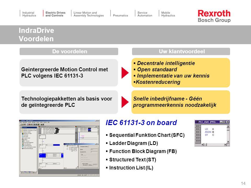 14 IndraDrive Voordelen  Decentrale intelligentie  Open standaard  Implementatie van uw kennis  Kostenreducering Geintergreerde Motion Control met PLC volgens IEC 61131-3 De voordelenUw klantvoordeel Snelle inbedrijfname - Géén programmeerkennis noodzakelijk Technologiepakketten als basis voor de geïntegreerde PLC IEC 61131-3 on board  Sequential Funktion Chart (SFC)  Ladder Diagram (LD)  Function Block Diagram (FB)  Structured Text (ST)  Instruction List (IL)