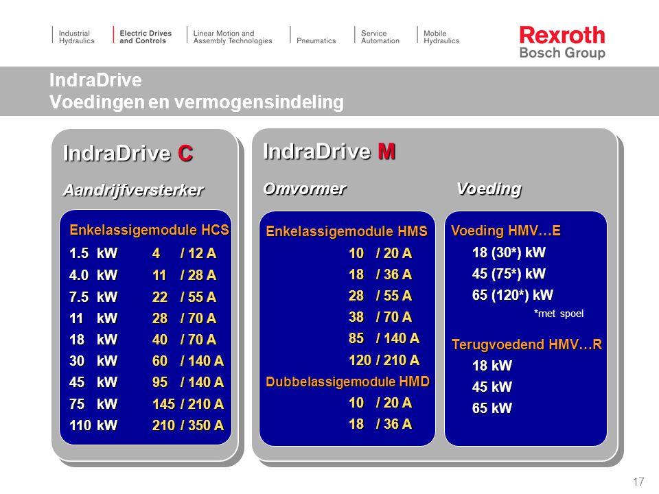 17 IndraDrive Voedingen en vermogensindeling IndraDrive C Aandrijfversterker Aandrijfversterker Enkelassigemodule HCS 1.5 kW 4 / 12 A 4.0kW11 / 28 A 7.5 kW22 / 55 A 11 kW28 / 70 A 18 kW40 / 70 A 30 kW60/ 140 A 45 kW95 / 140 A 75 kW145/ 210 A 110kW210/ 350 A IndraDrive M Omvormer Voeding IndraDrive M Omvormer Voeding Enkelassigemodule HMS 10 / 20 A 18 / 36 A 28 / 55 A 38 / 70 A 85 / 140 A 120/ 210 A Dubbelassigemodule HMD 10 / 20 A 18/ 36 A Voeding HMV…E 18 (30*) kW 45 (75*) kW 65 (120*) kW *met spoel Terugvoedend HMV…R 18 kW 45 kW 65 kW