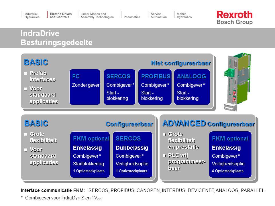 18 IndraDrive Besturingsgedeelte ADVANCED Configureerbaar  Grote flexibiliteit en prestatie  PLC vrij programmeer- baar ADVANCED Configureerbaar  Grote flexibiliteit en prestatie  PLC vrij programmeer- baar FKM optional Enkelassig Combigever * Veiligheidsoptie 4 Optiesteekplaats BASIC Niet configureerbaar  Prefab interfaces  Voor standaard applicaties BASIC Niet configureerbaar  Prefab interfaces  Voor standaard applicaties FC Zonder geverSERCOS Combigever * Start - blokkeringPROFIBUS Combigever * Start - blokkeringANALOOG Combigever * Start - blokkering BASIC Configureerbaar  Grote flexibiliteit  Voor standaard applicaties BASIC Configureerbaar  Grote flexibiliteit  Voor standaard applicaties FKM optional Enkelassig Combigever * Startblokkering 1 Optiesteekplaats SERCOS Dubbelassig Combigever * Veiligheidsoptie 1 Optiesteekplaats Interface communicatie FKM: SERCOS, PROFIBUS, CANOPEN, INTERBUS, DEVICENET, ANALOOG, PARALLEL * Combigever voor IndraDyn S en 1V SS
