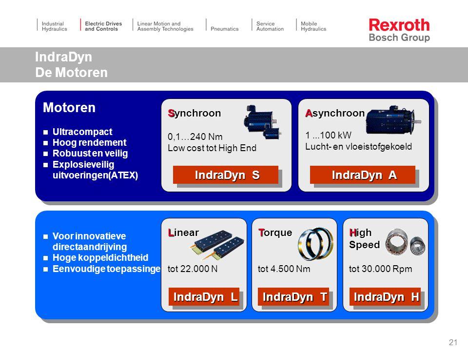 21 Motoren  Ultracompact  Hoog rendement  Robuust en veilig  Explosieveilig uitvoeringen(ATEX) Motoren  Ultracompact  Hoog rendement  Robuust en veilig  Explosieveilig uitvoeringen(ATEX) Asynchroon 1...100 kW Lucht- en vloeistofgekoeld IndraDyn A IndraDyn A Synchroon Synchroon 0,1…240 Nm Low cost tot High End IndraDyn S IndraDyn S IndraDyn De Motoren  Voor innovatieve directaandrijving  Hoge koppeldichtheid  Eenvoudige toepassingen  Voor innovatieve directaandrijving  Hoge koppeldichtheid  Eenvoudige toepassingen Linear Linear tot 22.000 N IndraDyn L IndraDyn L Torque Torque tot 4.500 Nm High Speed Speed tot 30.000 Rpm IndraDyn T IndraDyn T IndraDyn H IndraDyn H