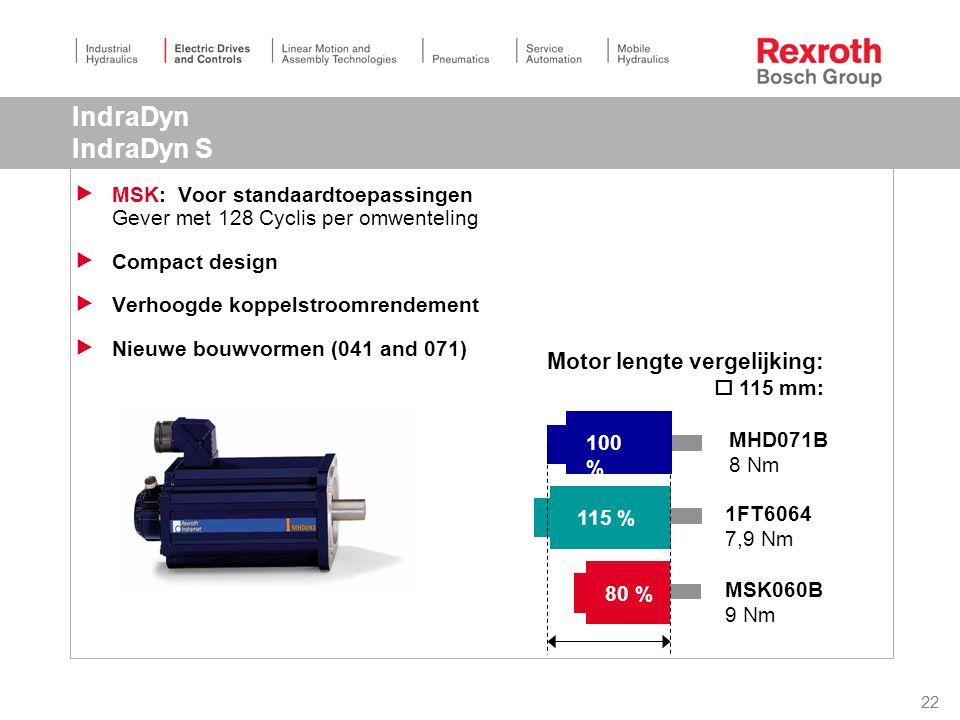 22 IndraDyn IndraDyn S  MSK: Voor standaardtoepassingen Gever met 128 Cyclis per omwenteling  Compact design  Verhoogde koppelstroomrendement  Nieuwe bouwvormen (041 and 071) Motor lengte vergelijking:  115 mm: MHD071B 8 Nm MSK060B 9 Nm 1FT6064 7,9 Nm 115 % 80 % 100 %