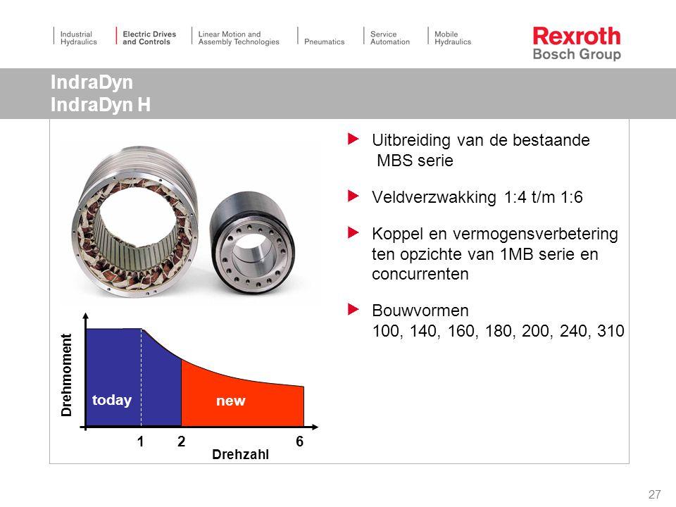27 IndraDyn IndraDyn H  Uitbreiding van de bestaande MBS serie  Veldverzwakking 1:4 t/m 1:6  Koppel en vermogensverbetering ten opzichte van 1MB serie en concurrenten  Bouwvormen 100, 140, 160, 180, 200, 240, 310 Drehmoment today new 126 Drehzahl