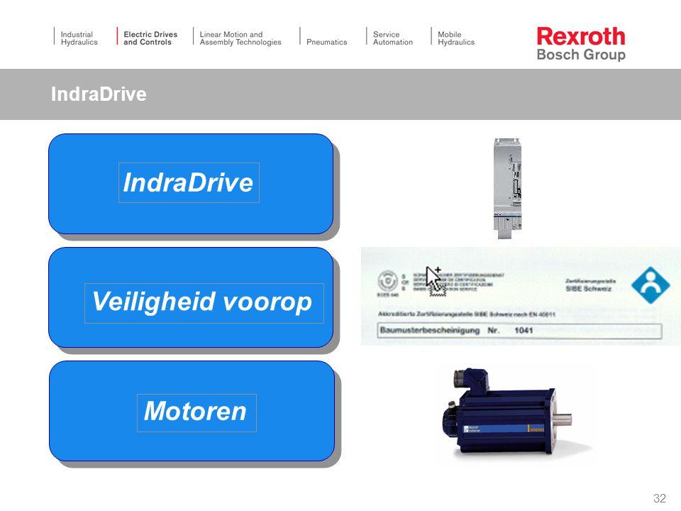 32 IndraDrive Veiligheid voorop Motoren