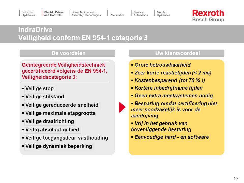 37 IndraDrive Veiligheid conform EN 954-1 categorie 3  Grote betrouwbaarheid  Zeer korte reactietijden (< 2 ms)  Kostenbesparend (tot 70 % !)  Kortere inbedrijfname tijden  Geen extra meetsystemen nodig  Besparing omdat certificering niet meer noodzakelijk is voor de aandrijving  Vrij in het gebruik van bovenliggende besturing  Eenvoudige hard - en software Geïntegreerde Veiligheidstechniek gecertificeerd volgens de EN 954-1, Veiligheidscategorie 3:  Veilige stop  Veilige stilstand  Veilige gereduceerde snelheid  Veilige maximale stapgrootte  Veilige draairichting  Veilig absoluut gebied  Veilige toegangsdeur vasthouding  Veilige dynamiek beperking De voordelenUw klantvoordeel