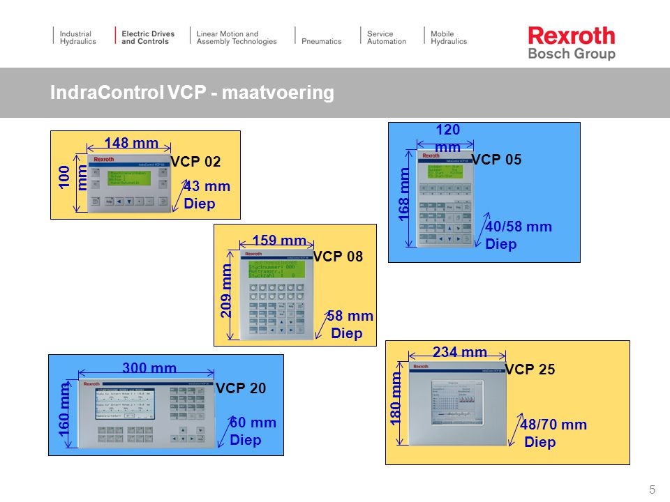 5 IndraControl VCP - maatvoering 148 mm 100 mm VCP 02 43 mm Diep 120 mm 168 mm VCP 05 40/58 mm Diep VCP 08 58 mm Diep 159 mm 209 mm VCP 20 300 mm 160 mm 60 mm Diep VCP 25 234 mm 180 mm 48/70 mm Diep